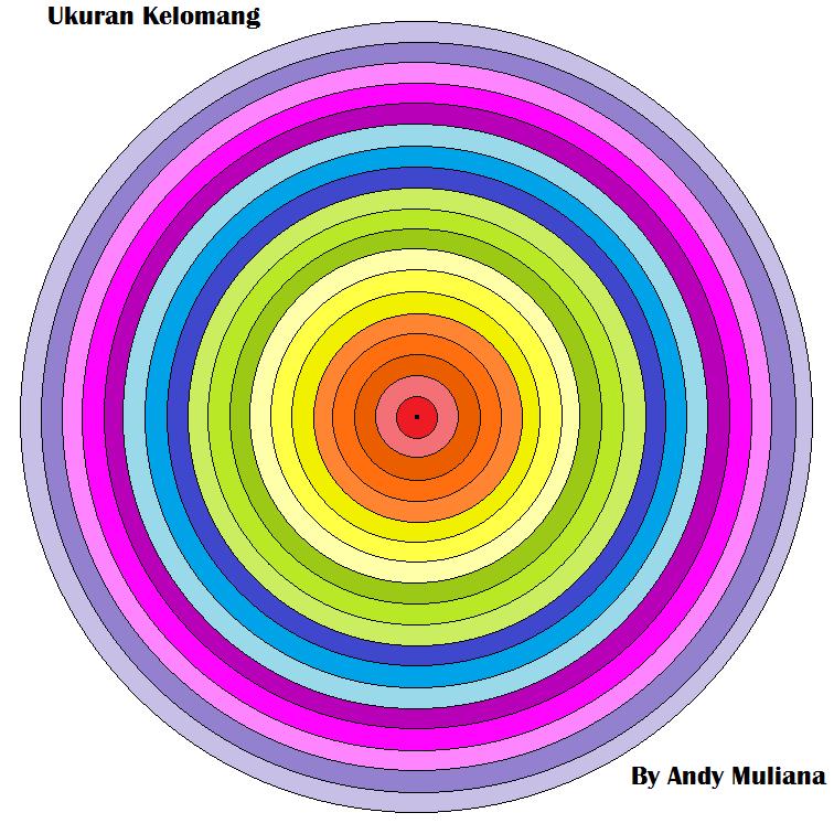 Hermit crab size chart- circular Ukurang Kelomang by Andy Muliana